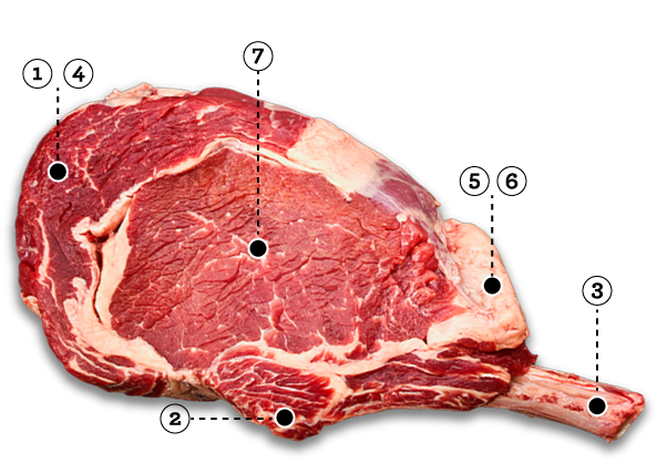 cowboy steak related to eq