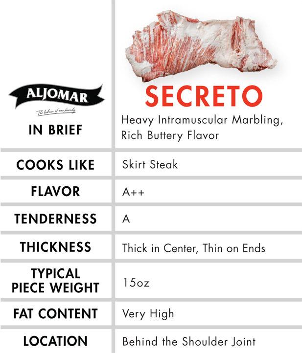 secreto cut chart