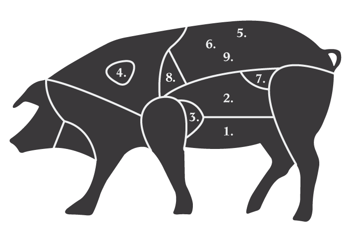 butchered pig diagram